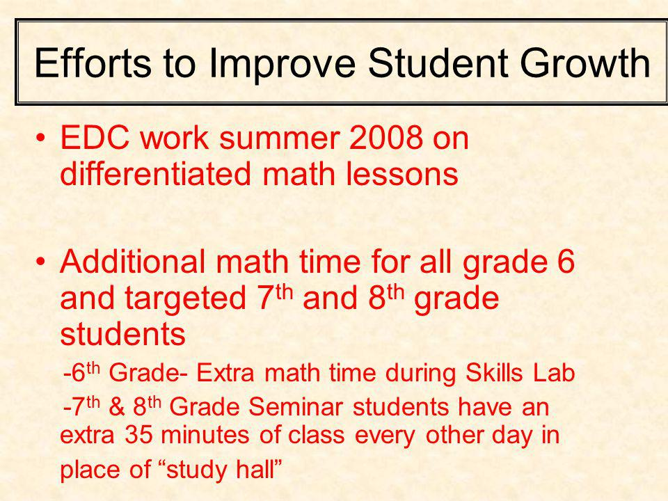 EDC work summer 2008 on differentiated math lessons Additional math time for all grade 6 and targeted 7 th and 8 th grade students -6 th Grade- Extra math time during Skills Lab -7 th & 8 th Grade Seminar students have an extra 35 minutes of class every other day in place of study hall Efforts to Improve Student Growth