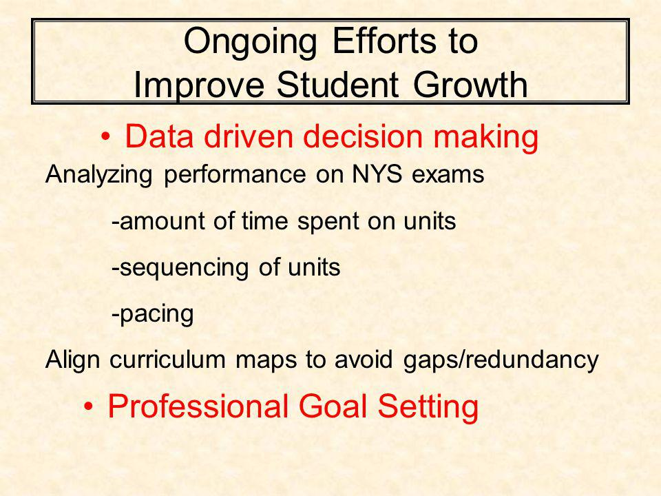 Ongoing Efforts to Improve Student Growth Data driven decision making Analyzing performance on NYS exams -amount of time spent on units -sequencing of units -pacing Align curriculum maps to avoid gaps/redundancy Professional Goal Setting