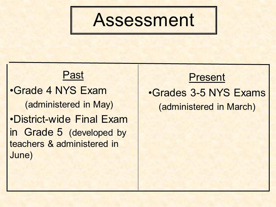 Present Grades 3-5 NYS Exams (administered in March) Past Grade 4 NYS Exam (administered in May) District-wide Final Exam in Grade 5 (developed by teachers & administered in June) Assessment