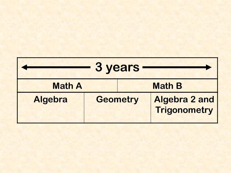 Math B AlgebraGeometryAlgebra 2 and Trigonometry 3 years