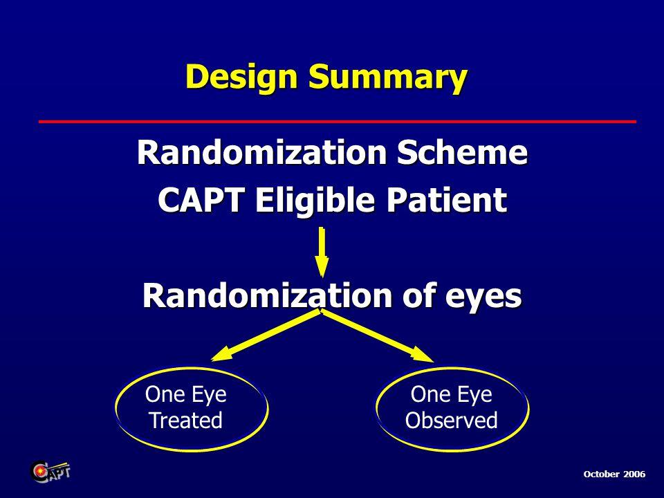 October 2006 Design Summary Randomization Scheme CAPT Eligible Patient Randomization of eyes One Eye Treated One Eye Observed