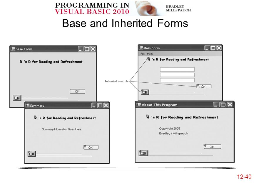 12-40 Base and Inherited Forms