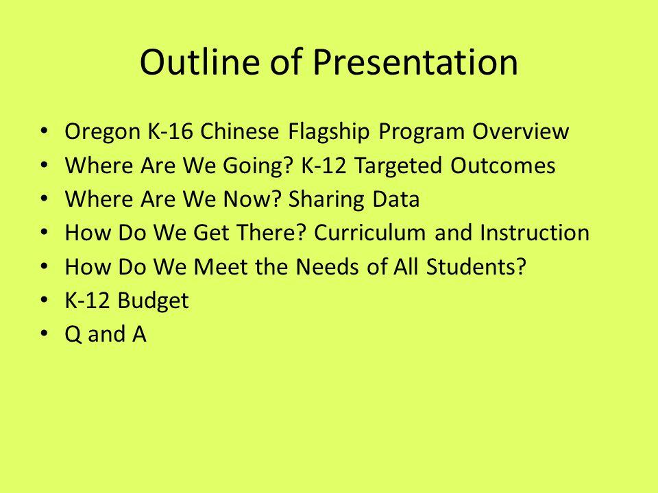 Academic Content Mandarin Instruction LiteracyK-5 Math: CalculationK-2 Investigations3-5 ScienceK-5 English Instruction LiteracyK-5 Math: InvestigationsK-5 Social StudiesK-5