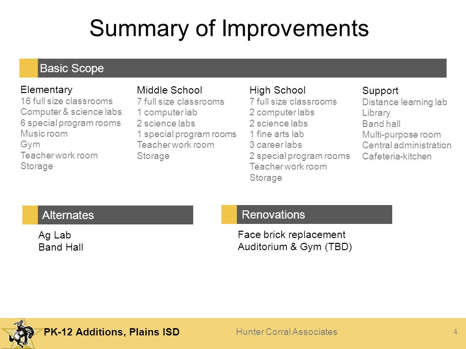 4 PK-12 Additions, Plains ISD Hunter Corral Associates Summary of Improvements Basic Scope Alternates Elementary 16 full size classrooms Computer & sc