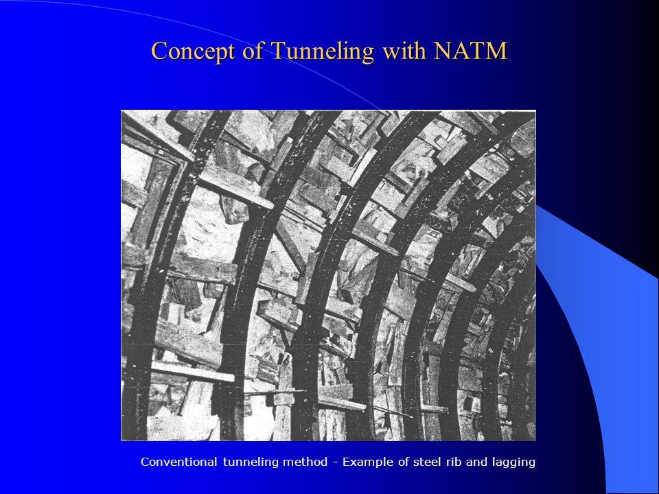 Work Sequence of NATM (4/12) 4. Shotcreting