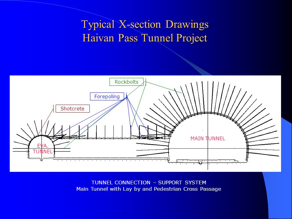 Typical X-section Drawings Haivan Pass Tunnel Project TUNNEL CONNECTION – SUPPORT SYSTEM Main Tunnel with Lay by and Pedestrian Cross Passage MAIN TUNNEL EVA.