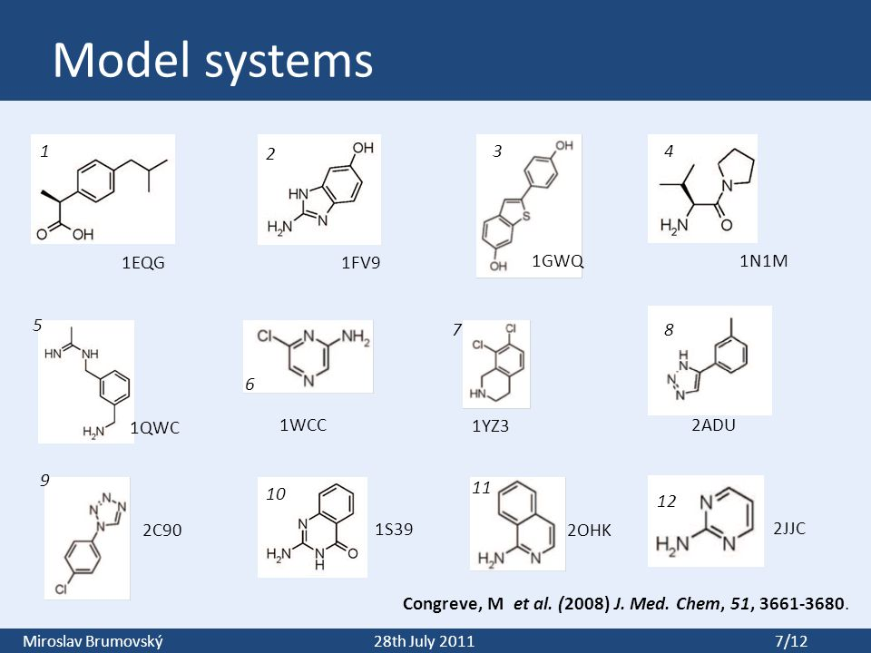 Miroslav Brumovský28th July 2011 7/12 Model systems 1EQG1FV9 1GWQ1N1M 1QWC 1WCC 1YZ3 2C902OHK 2JJC Congreve, M et al.