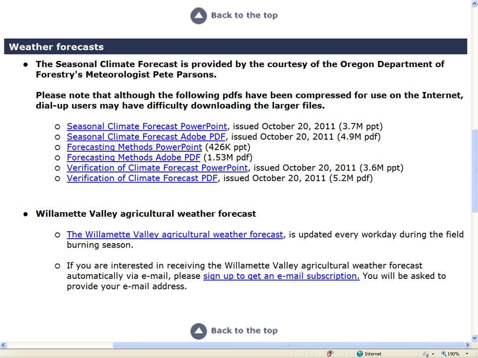 December 2011 Forecast PrecipitationTemperatures
