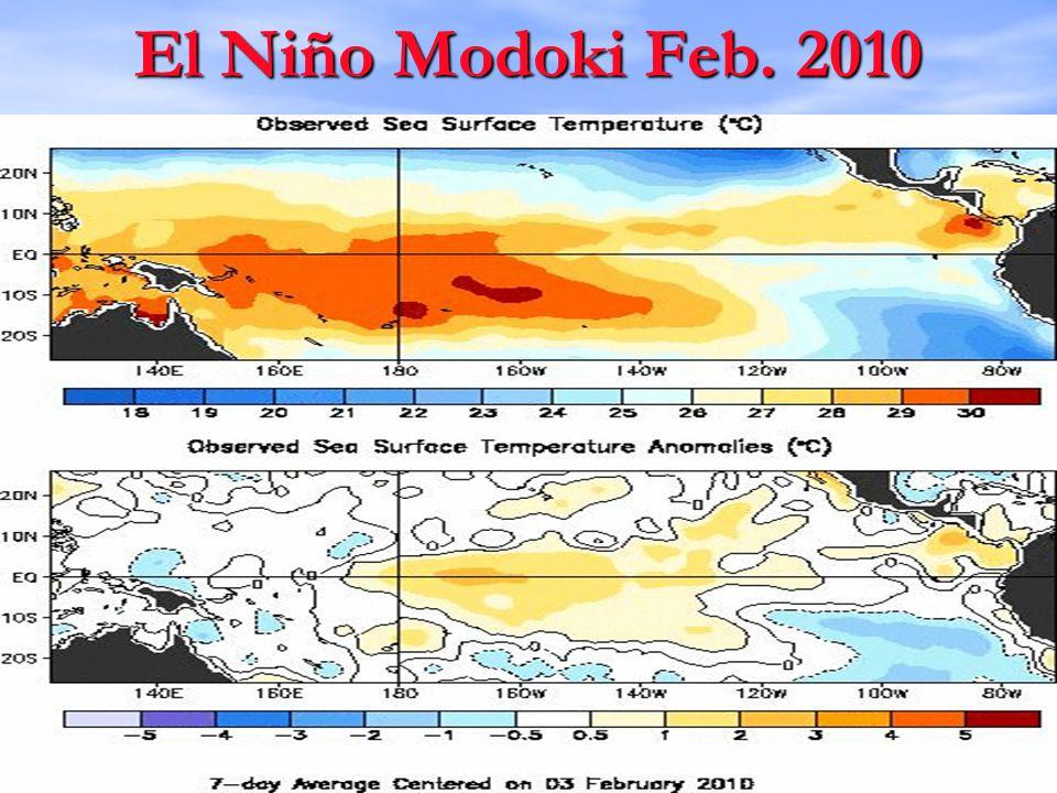 El Niño Modoki Feb. 2010