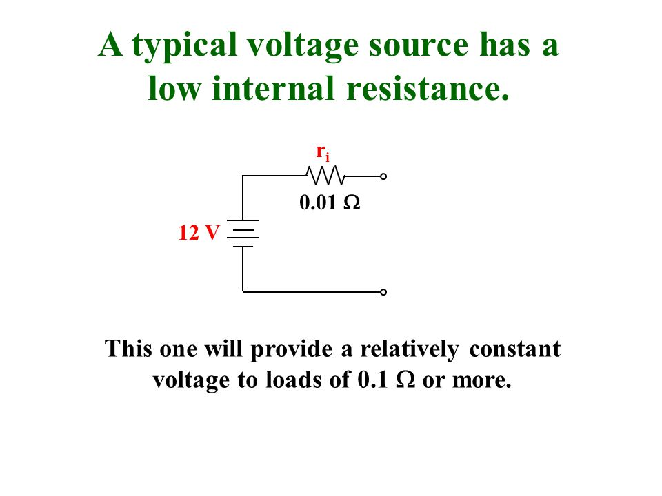 A typical voltage source has a low internal resistance.