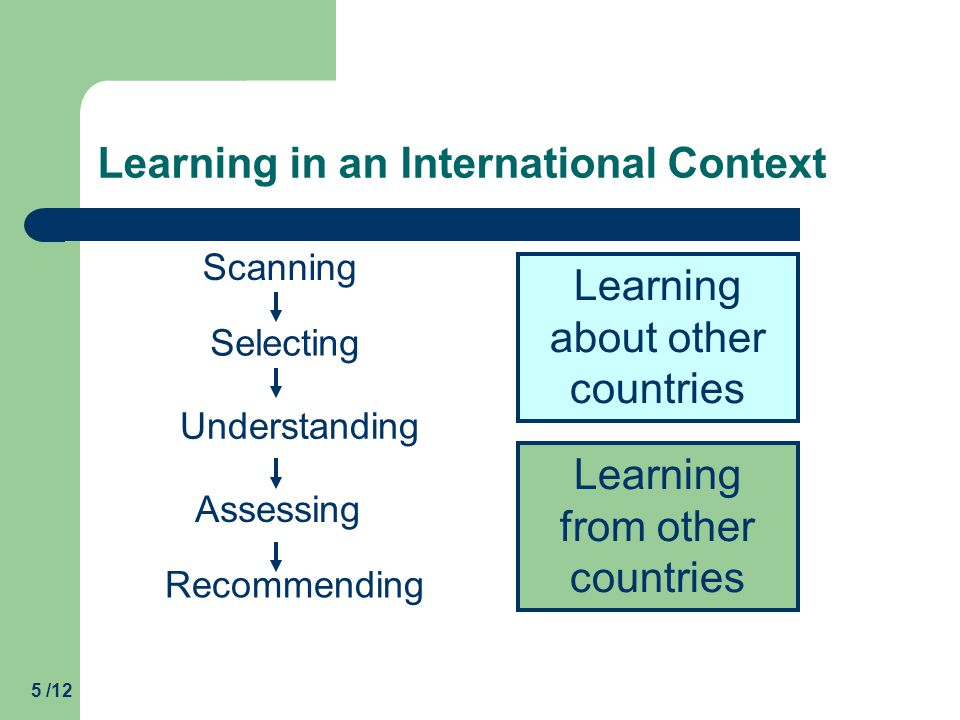 5 /12 Learning in an International Context Learning about other countries Learning from other countries Scanning Selecting Understanding Assessing Recommending