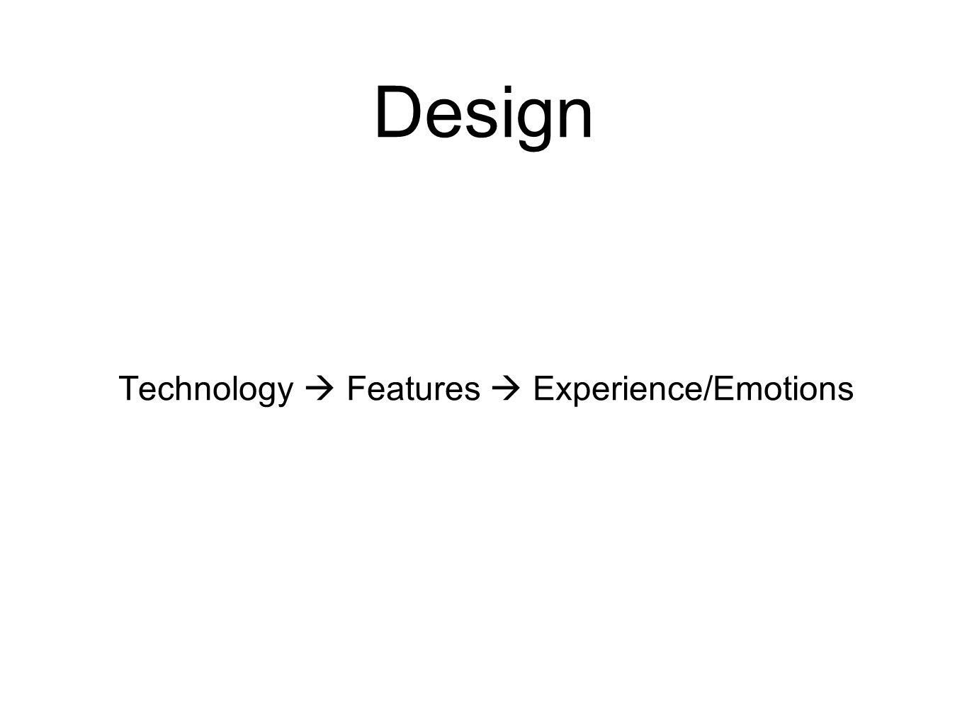 Design Technology  Features  Experience/Emotions