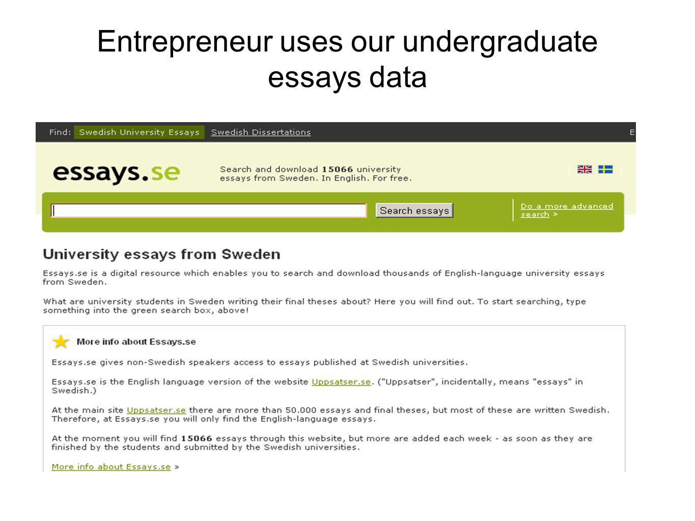 Entrepreneur uses our undergraduate essays data
