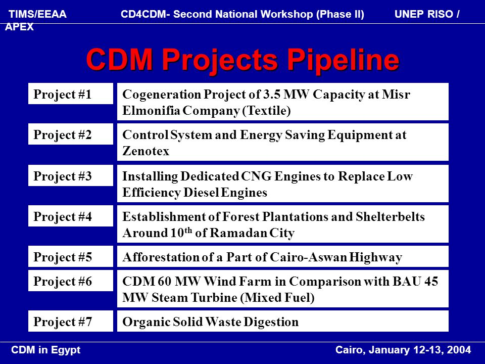 CDM Projects Pipeline Project #1Cogeneration Project of 3.5 MW Capacity at Misr Elmonifia Company (Textile) Project #2Control System and Energy Saving Equipment at Zenotex Project #3Installing Dedicated CNG Engines to Replace Low Efficiency Diesel Engines Project #4Establishment of Forest Plantations and Shelterbelts Around 10 th of Ramadan City Project #5Afforestation of a Part of Cairo-Aswan Highway Project #6CDM 60 MW Wind Farm in Comparison with BAU 45 MW Steam Turbine (Mixed Fuel) Project #7Organic Solid Waste Digestion CDM in Egypt Cairo, January 12-13, 2004 TIMS/EEAA CD4CDM- Second National Workshop (Phase II) UNEP RISO / APEX