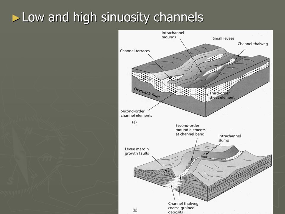 ► Low and high sinuosity channels