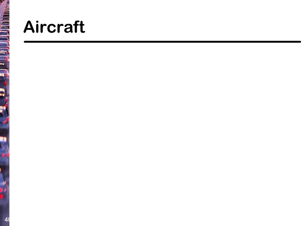 40 Aircraft