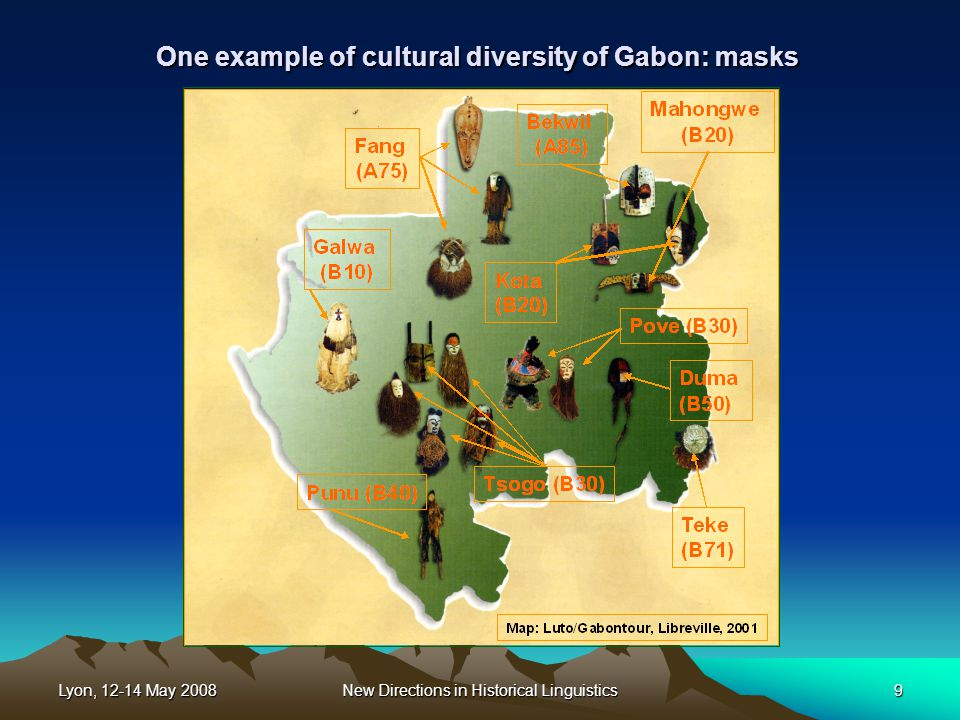 Lyon, 12-14 May 2008New Directions in Historical Linguistics9 One example of cultural diversity of Gabon: masks
