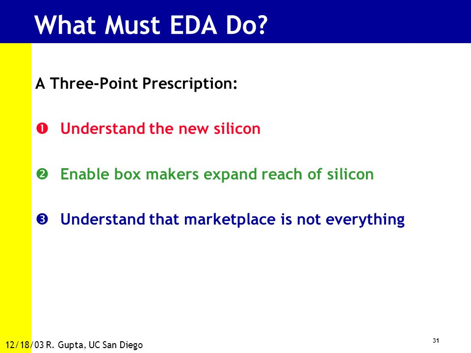 31 12/18/03 R. Gupta, UC San Diego What Must EDA Do.