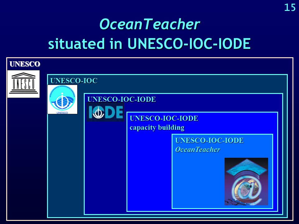 Evolution and aims of OceanTeacher