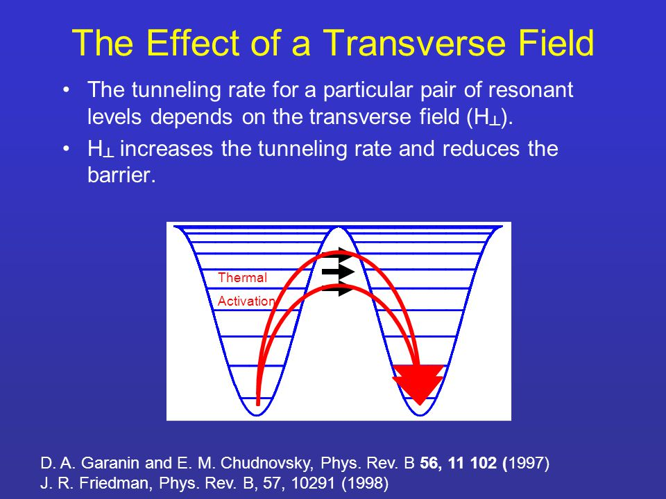 The Effect of a Transverse Field The tunneling rate for a particular pair of resonant levels depends on the transverse field (H ┴ ).