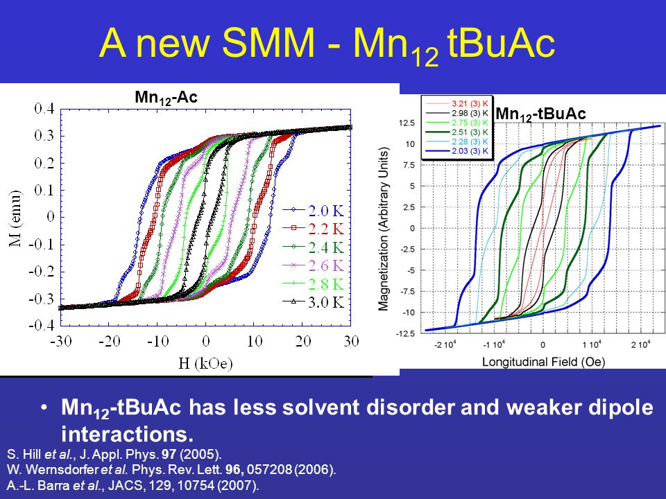 A new SMM - Mn 12 tBuAc Mn 12 -tBuAc has less solvent disorder and weaker dipole interactions.