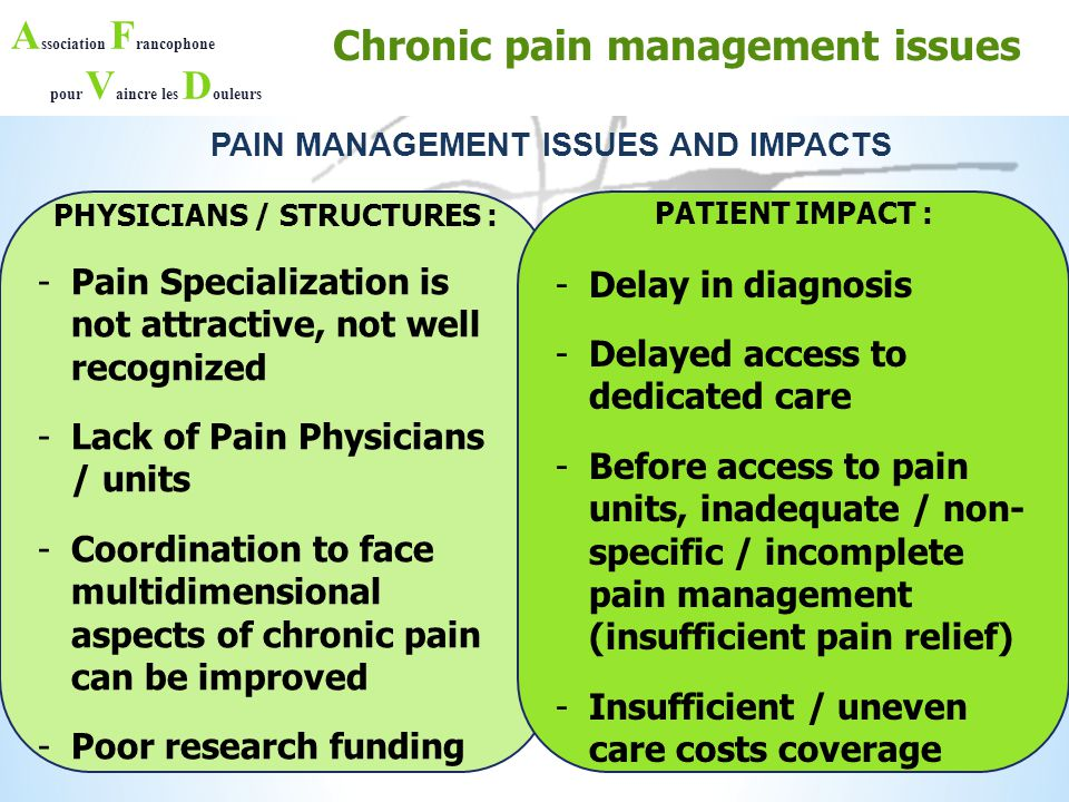 A ssociation F rancophone pour V aincre les D ouleurs PAIN MANAGEMENT ISSUES AND IMPACTS Chronic pain management issues PHYSICIANS / STRUCTURES : -Pai