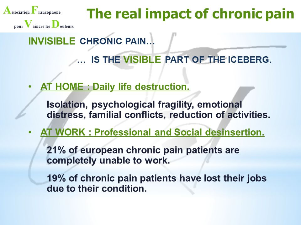 A ssociation F rancophone pour V aincre les D ouleurs INVISIBLE CHRONIC PAIN… … IS THE VISIBLE PART OF THE ICEBERG. AT HOME : Daily life destruction.