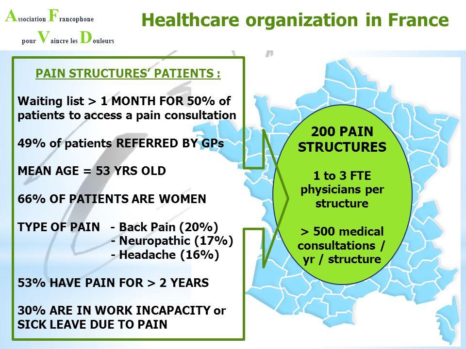 A ssociation F rancophone pour V aincre les D ouleurs PAIN = MEDICAL SPECIALTY .