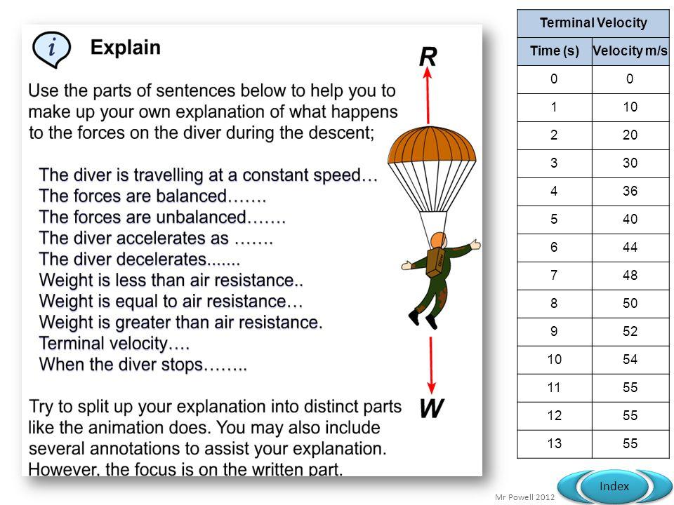 Mr Powell 2012 Index Terminal Velocity Time (s)Velocity m/s 00 110 220 330 436 540 644 748 850 952 1054 1155 1255 1355