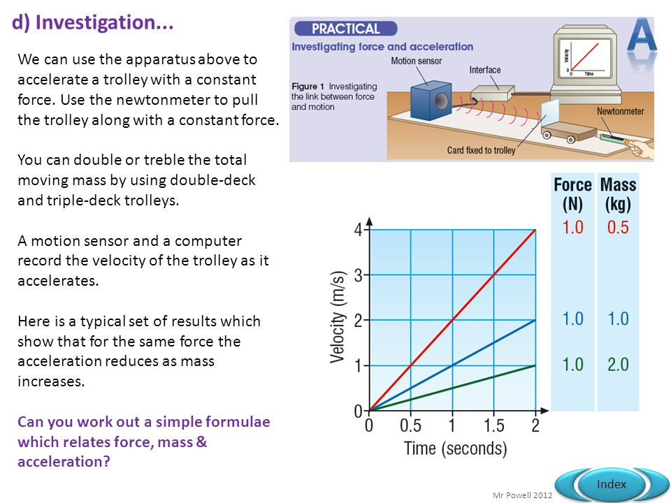 Mr Powell 2012 Index d) Investigation... We can use the apparatus above to accelerate a trolley with a constant force. Use the newtonmeter to pull the