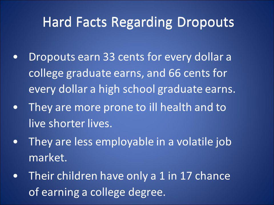 Hard Facts Regarding Dropouts Dropouts earn 33 cents for every dollar a college graduate earns, and 66 cents for every dollar a high school graduate e