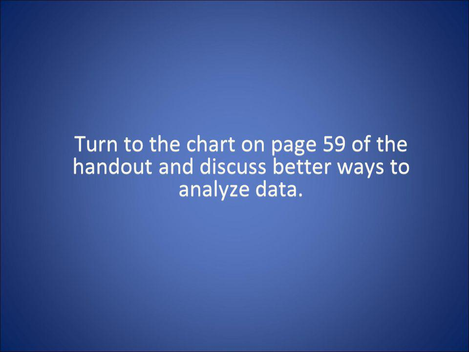 Turn to the chart on page 59 of the handout and discuss better ways to analyze data.