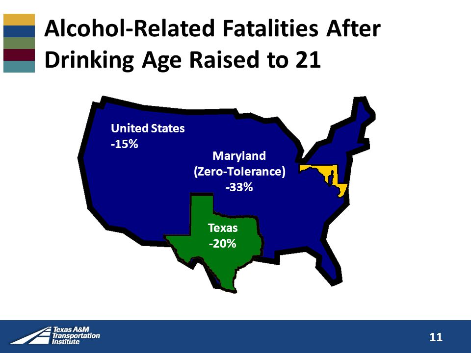 Alcohol-Related Fatalities After Drinking Age Raised to 21 United States -15% Texas -20% Maryland (Zero-Tolerance) -33% 11
