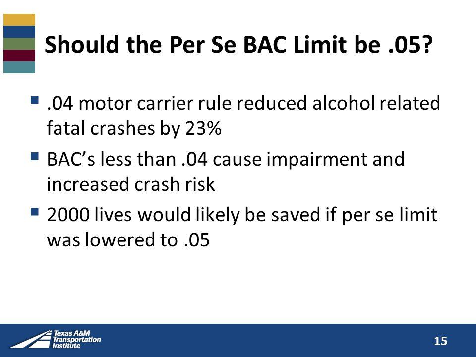 Should the Per Se BAC Limit be.05.