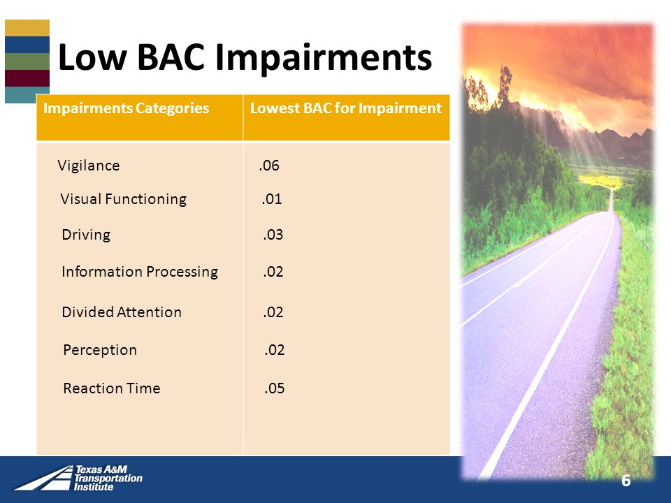 Low BAC Impairments Impairments CategoriesLowest BAC for Impairment Vigilance.06 Visual Functioning.01 Driving.03 Information Processing.02 Divided Attention.02 Perception.02 Reaction Time.05 6