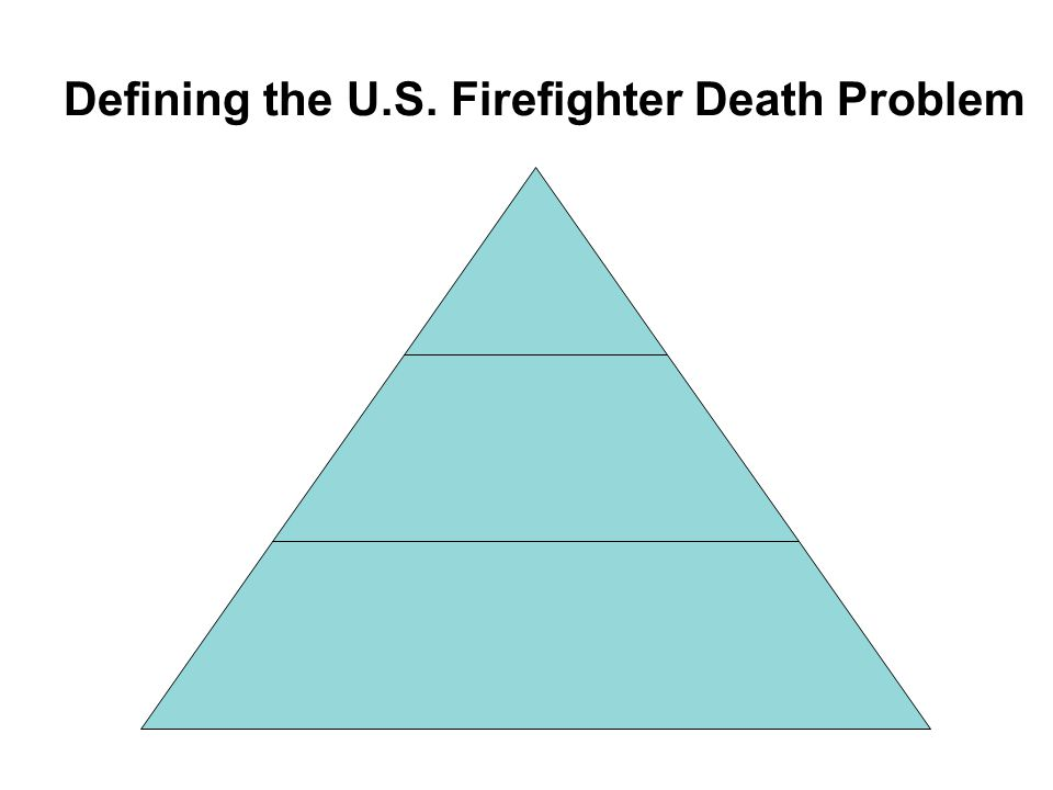 Defining the U.S. Firefighter Death Problem