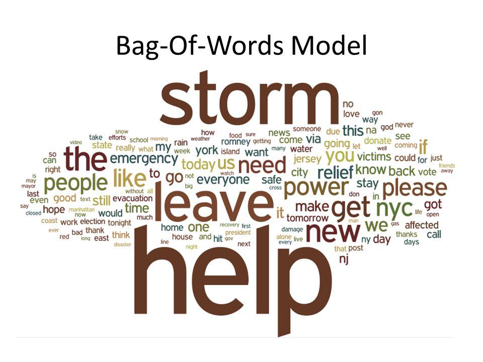 Bag-Of-Words Model