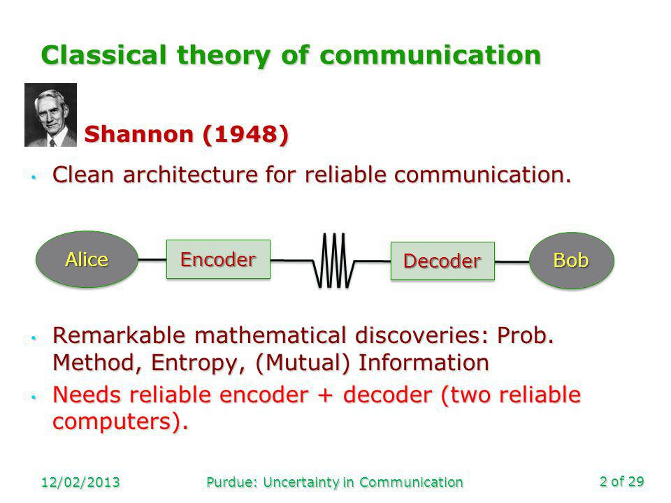 of 29 Classical theory of communication Clean architecture for reliable communication.