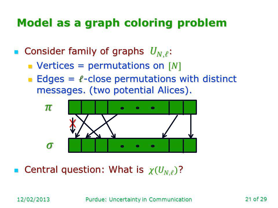 of 29 Model as a graph coloring problem 12/02/2013Purdue: Uncertainty in Communication21X