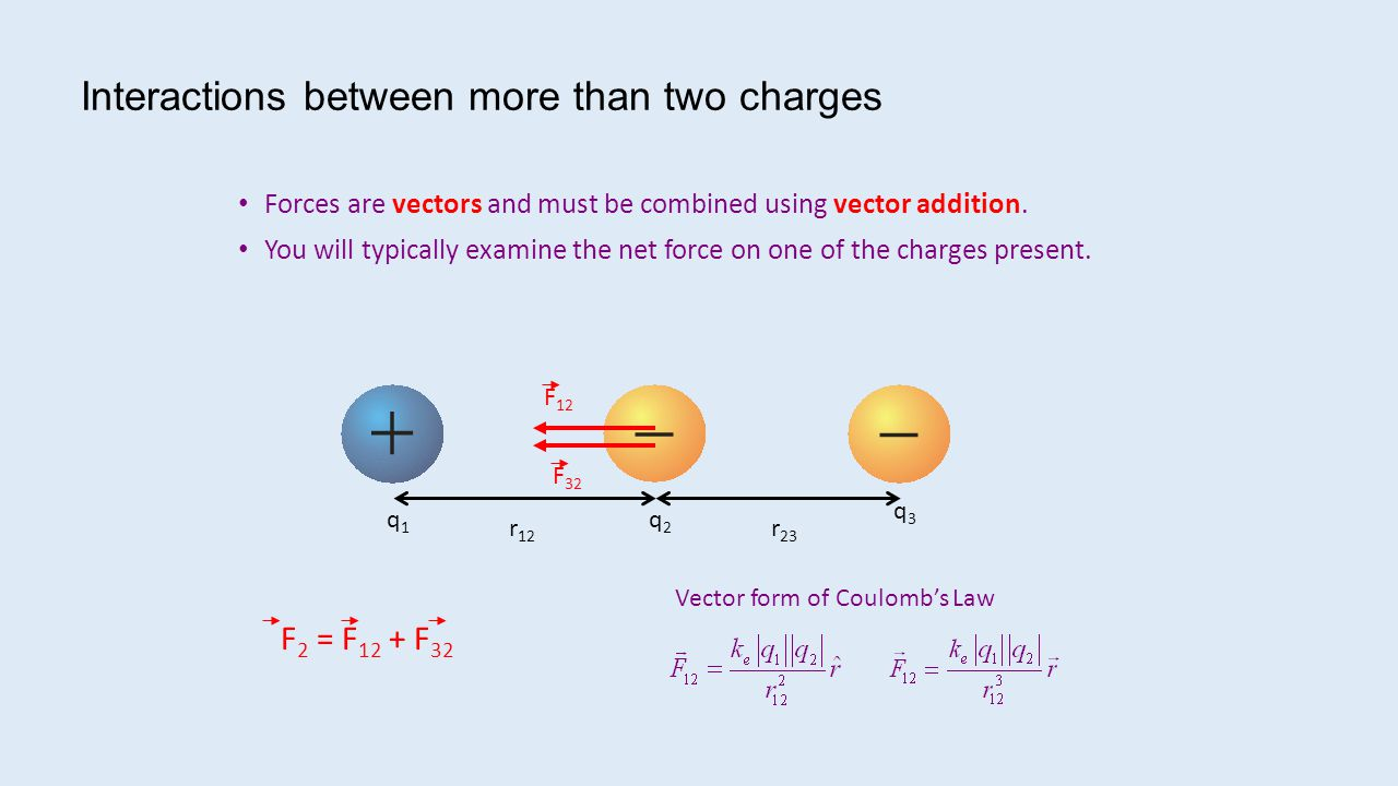 Interactions between more than two charges Forces are vectors and must be combined using vector addition. You will typically examine the net force on