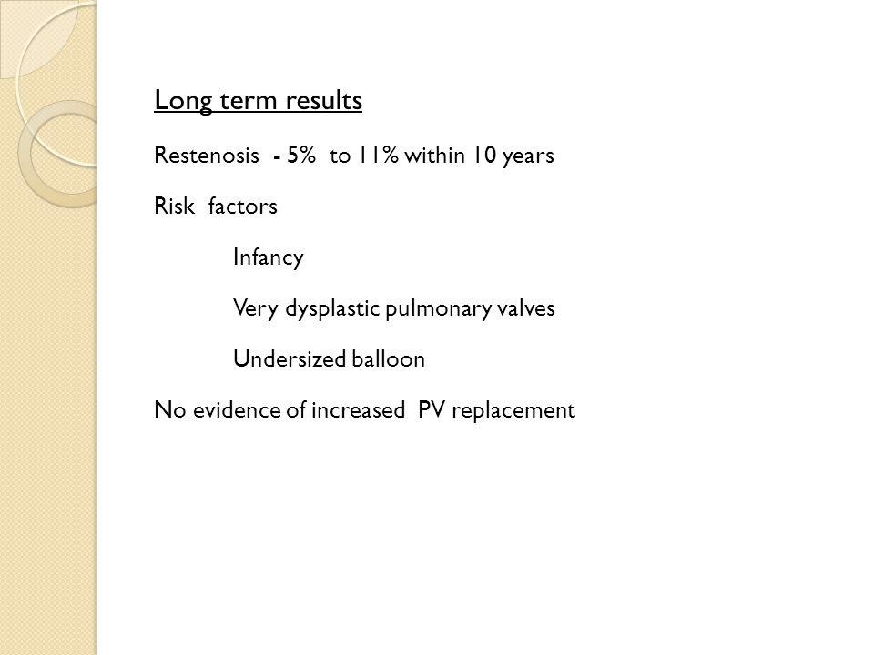 Long term results Restenosis - 5% to 11% within 10 years Risk factors Infancy Very dysplastic pulmonary valves Undersized balloon No evidence of incre