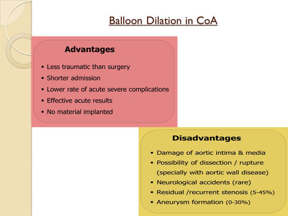Balloon Dilation in CoA