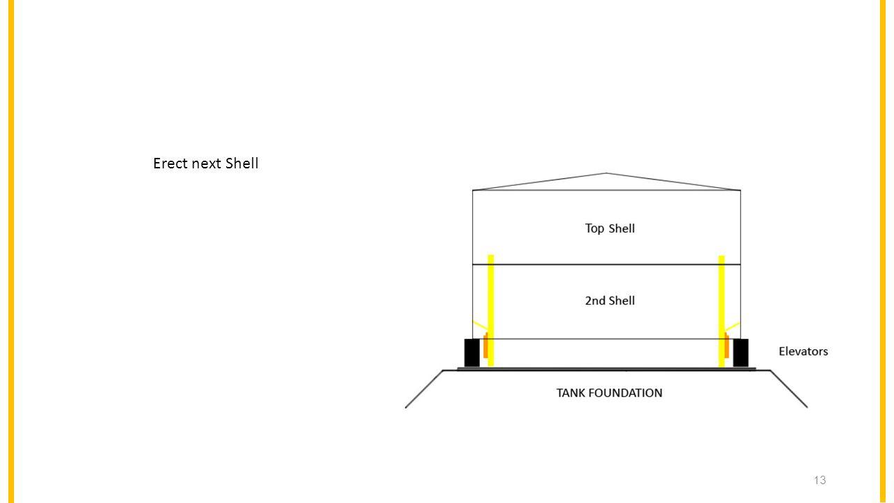 12MT Hydraulic Tank Jacks Erect next Shell 13