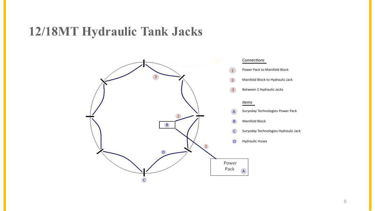 12/18MT Hydraulic Tank Jacks 6