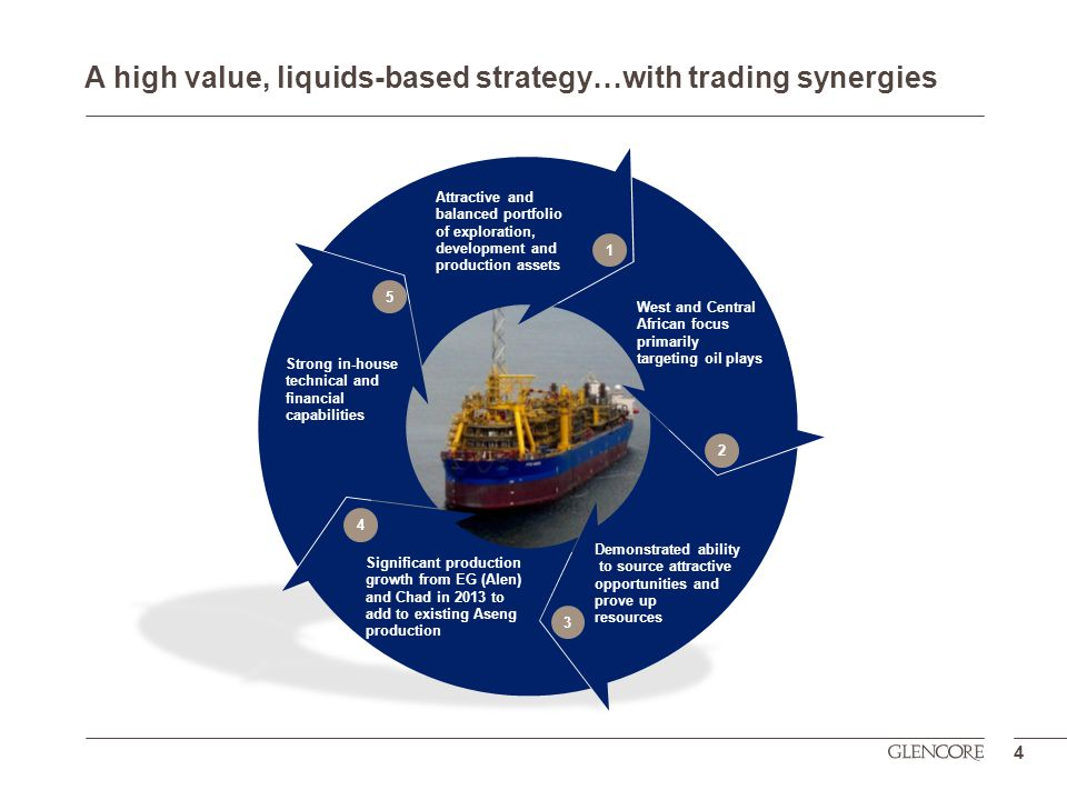 A high value, liquids-based strategy…with trading synergies 4