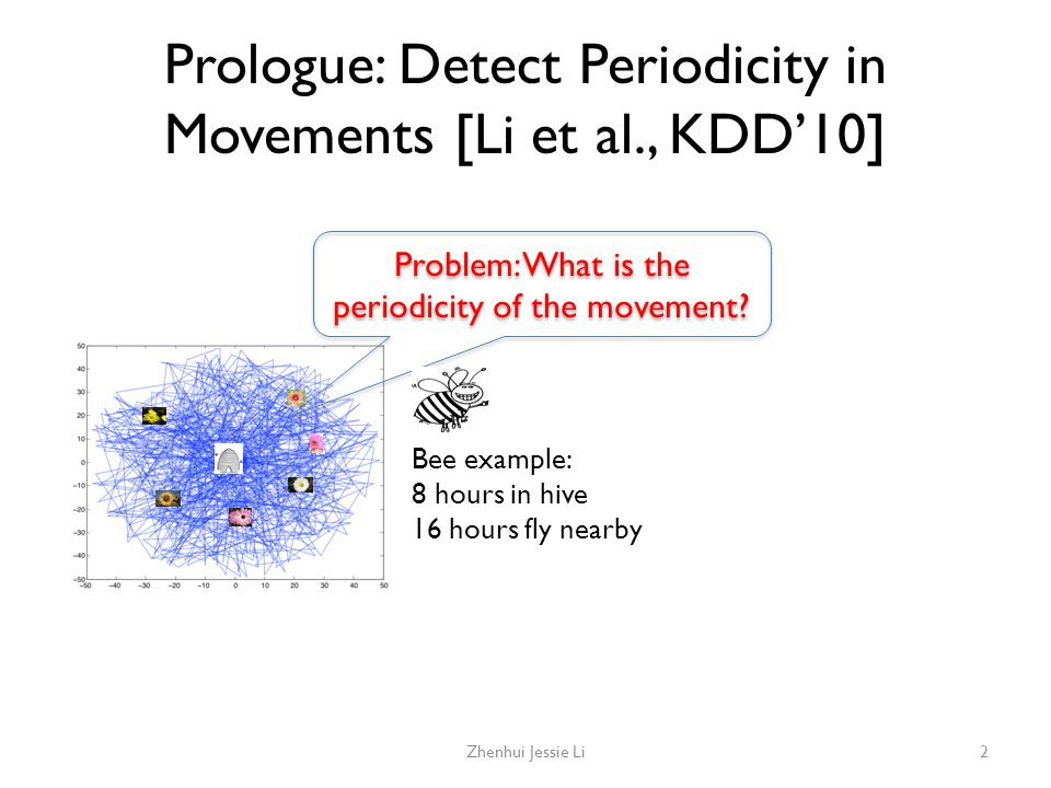 Prologue: Detect Periodicity in Movements [Li et al., KDD'10] 2Zhenhui Jessie Li Problem: What is the periodicity of the movement? Bee example: 8 hour