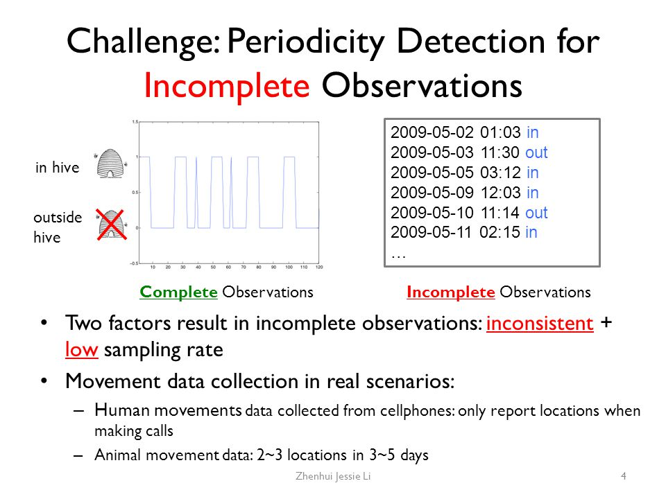 Challenge: Periodicity Detection for Incomplete Observations Two factors result in incomplete observations: inconsistent + low sampling rate Movement