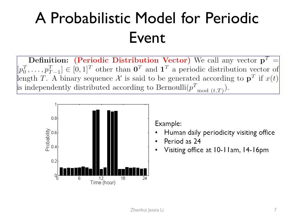 A Probabilistic Model for Periodic Event with Random Observation Zhenhui Jessie Li8 generate x(5)=1 x(62)=0