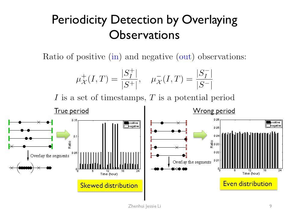 Relationship between Observation Ratio and Probabilistic Model Zhenhui Jessie Li10 Pos/Neg RatioPeriodic Distribution Vector