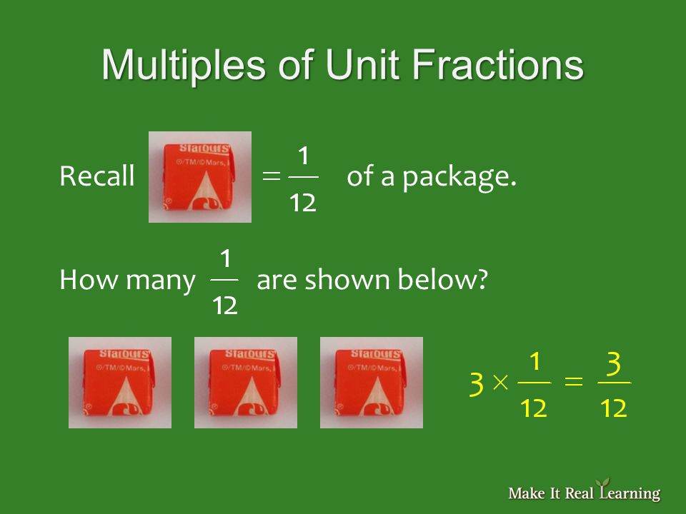 Multiples of Unit Fractions Recallof a package. How many are shown below